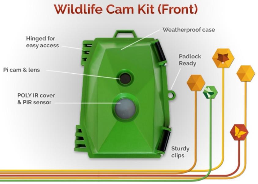 NatureCam-front
